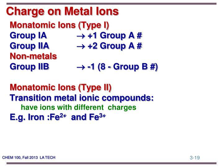 Monatomic Ions (Type I)