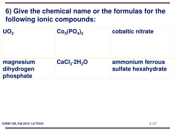 6) Give the chemical name or the formulas for the following ionic compounds: