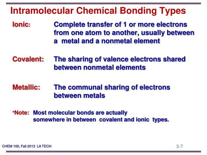 Intramolecular Chemical Bonding Types