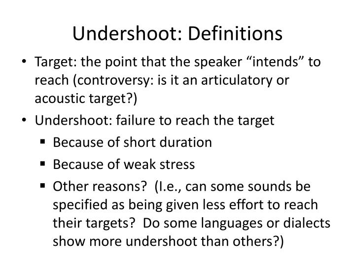 Undershoot: Definitions