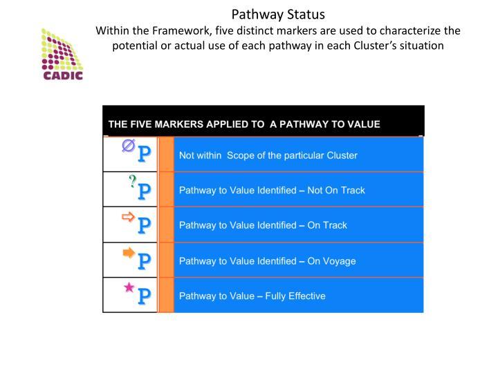 Pathway Status
