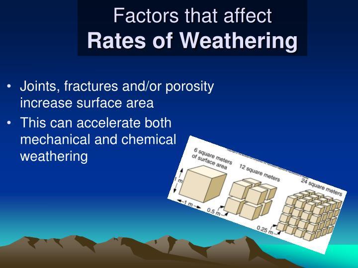 Factors that affect