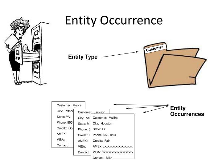 Entity Occurrence