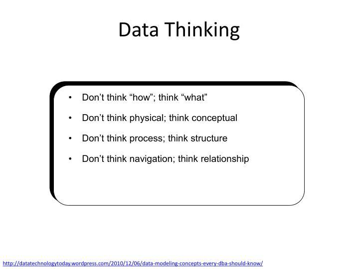 Data Thinking