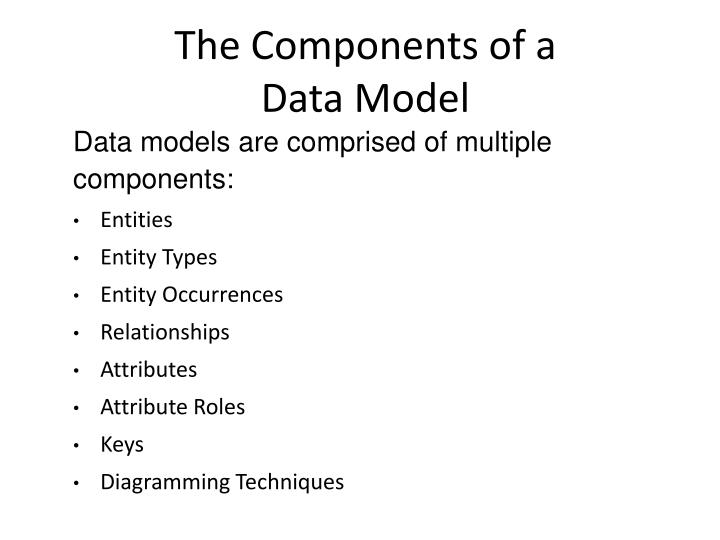 The Components of a Data Model