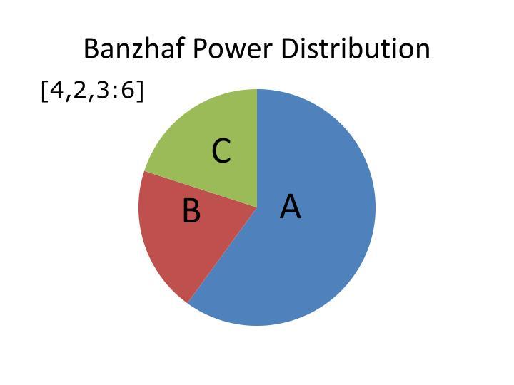 Banzhaf