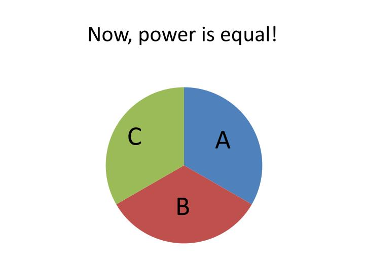 Now, power is equal!