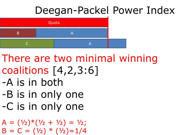 Deegan-Packel Power Index