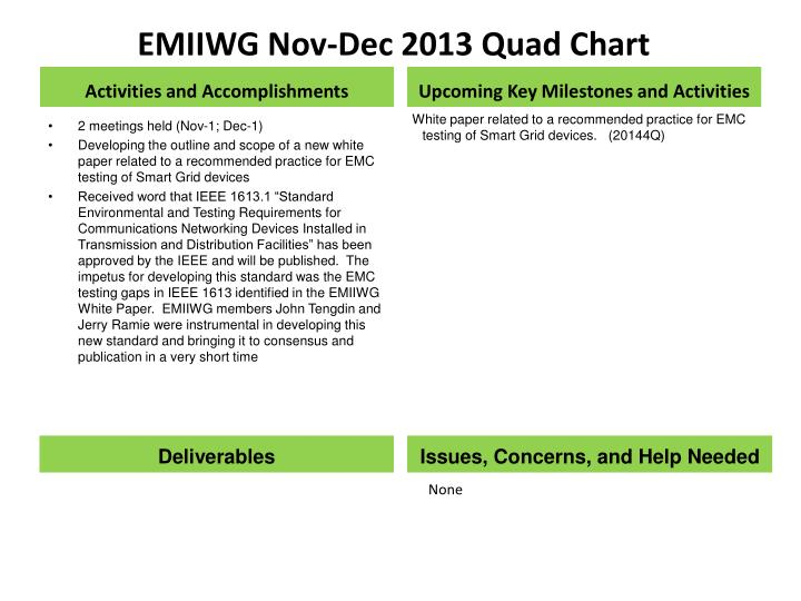 EMIIWG Nov-Dec 2013 Quad Chart