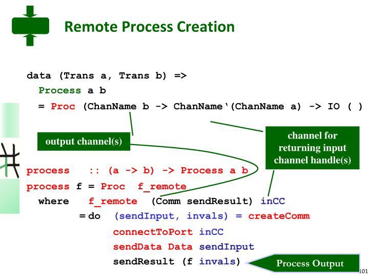 Remote Process Creation