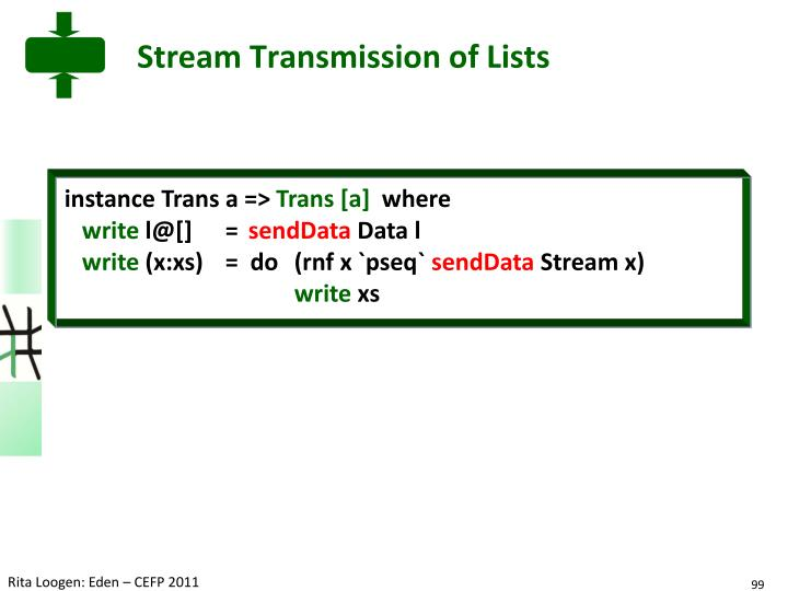 Stream Transmission