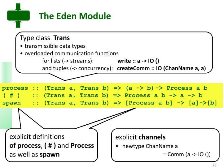 The Eden Module
