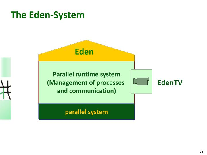 The Eden-System