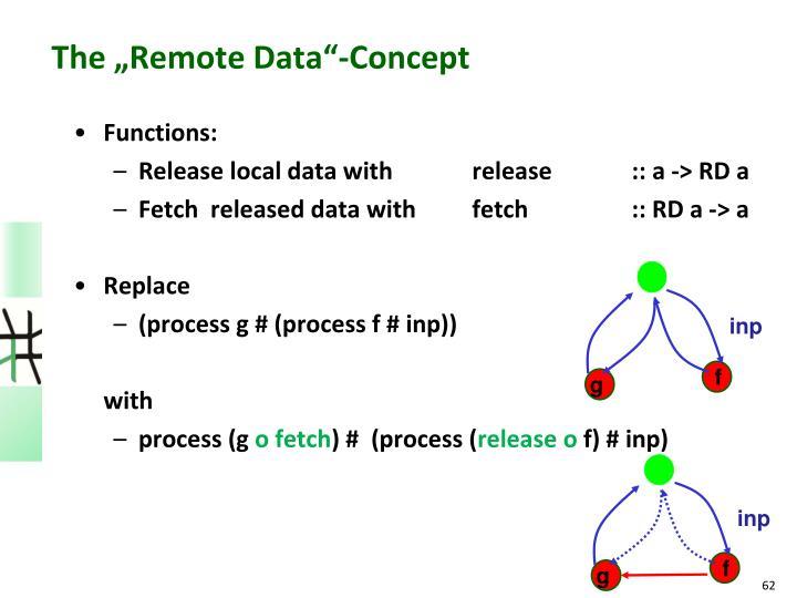 """The """"Remote Data""""-"""
