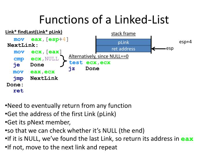 Functions of a Linked-List