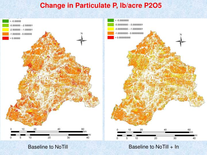 Change in Particulate P,