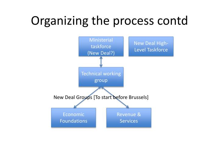 Organizing the process
