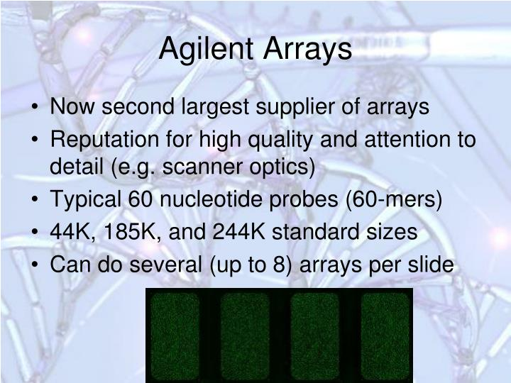 Agilent Arrays