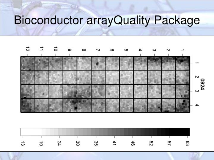 Bioconductor arrayQuality Package
