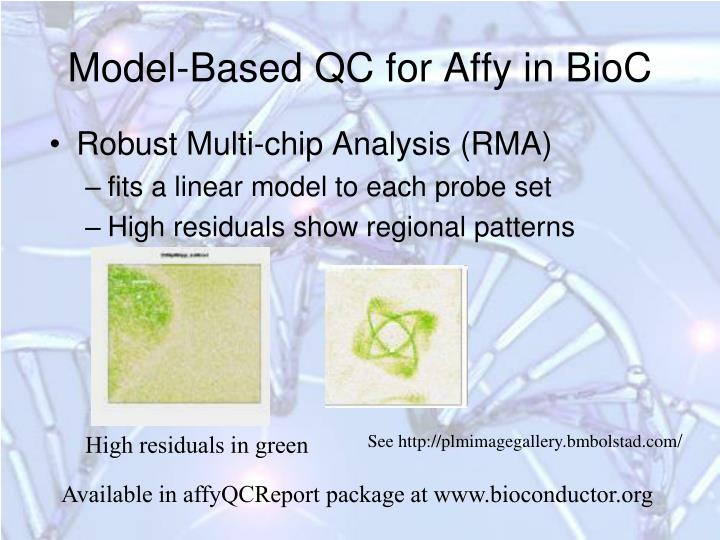 Model-Based QC for Affy in BioC