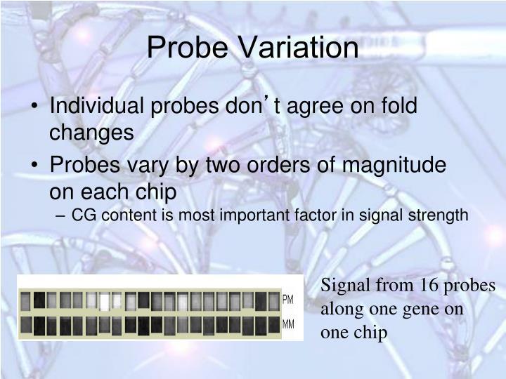 Probe Variation