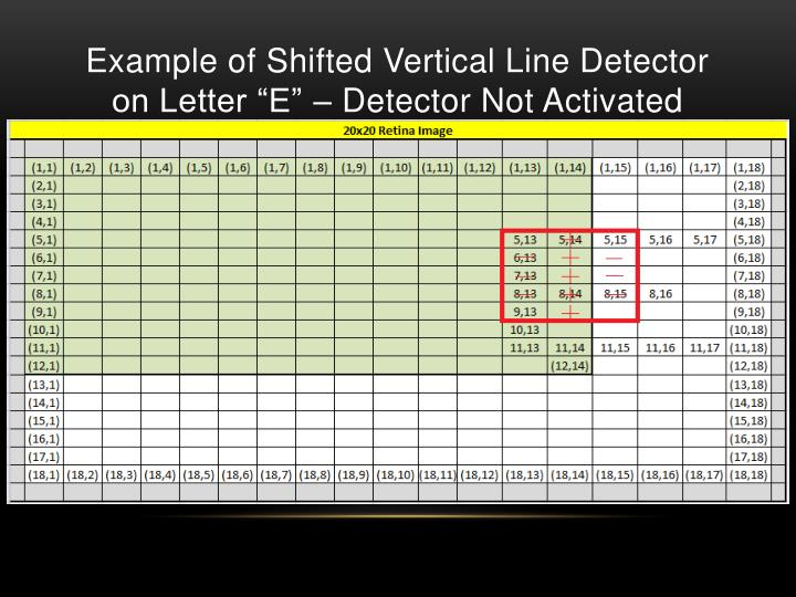 Example of Shifted Vertical Line Detector