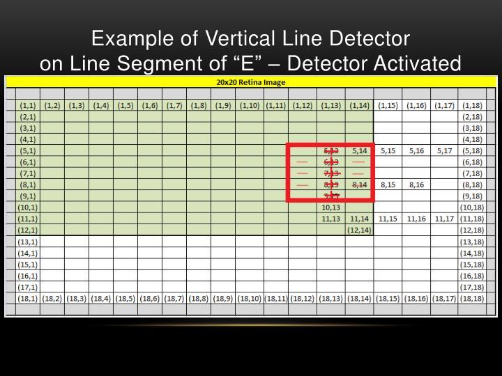 Example of Vertical Line Detector