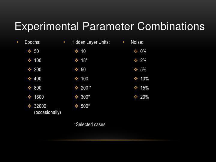 Experimental Parameter Combinations