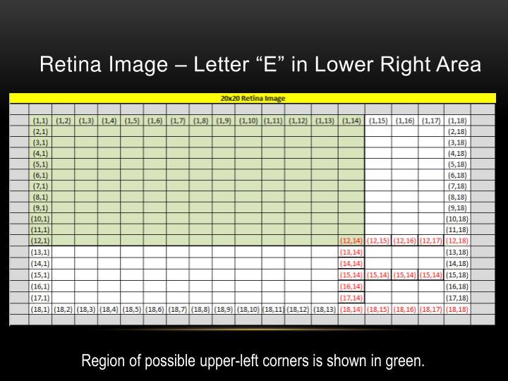 """Retina Image – Letter """"E"""" in Lower Right Area"""