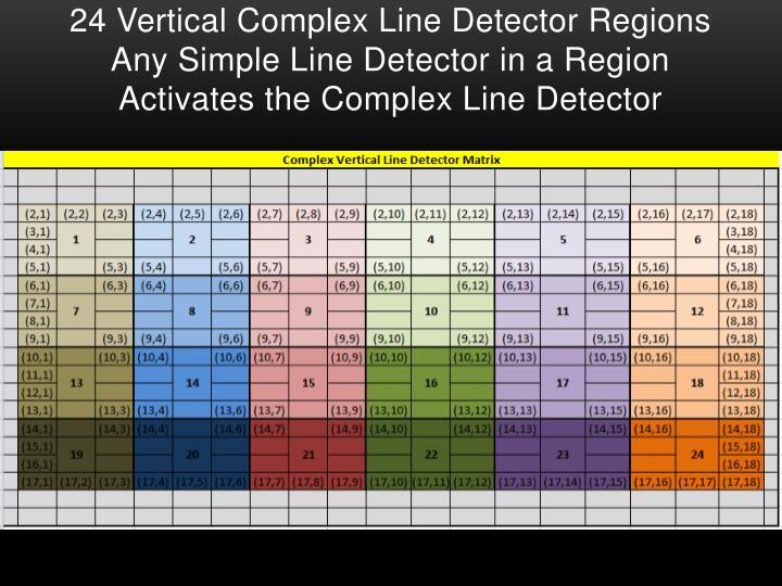 24 Vertical Complex Line Detector Regions
