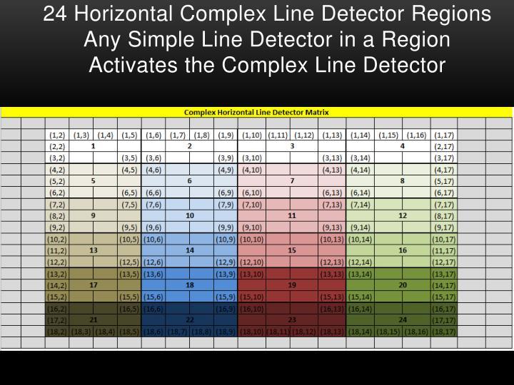 24 Horizontal Complex Line Detector Regions