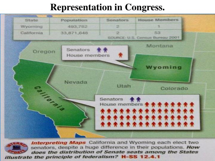 Representation in Congress.