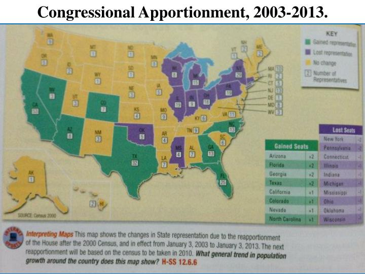 Congressional Apportionment, 2003-2013.