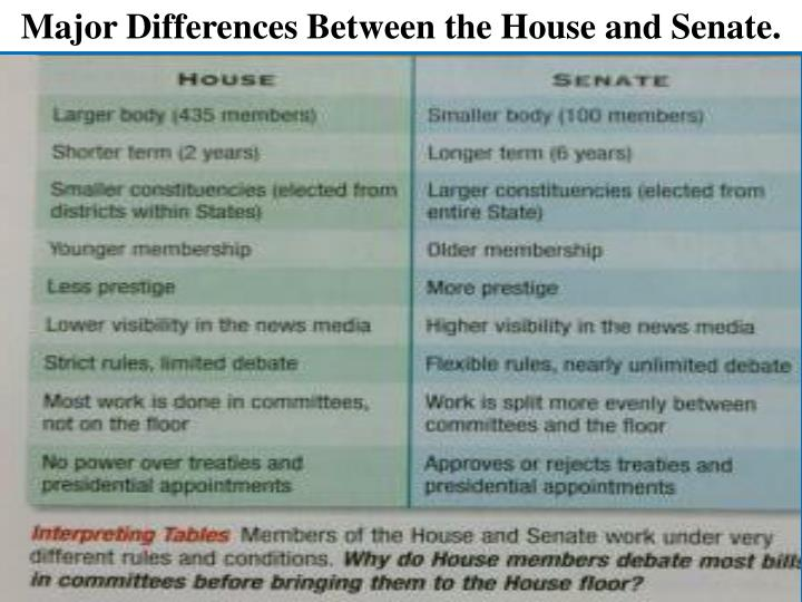 Major Differences Between the House and Senate.