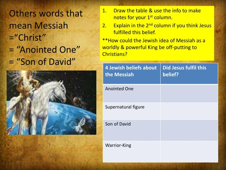 Others words that mean Messiah