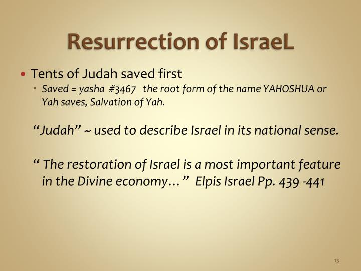 Resurrection of