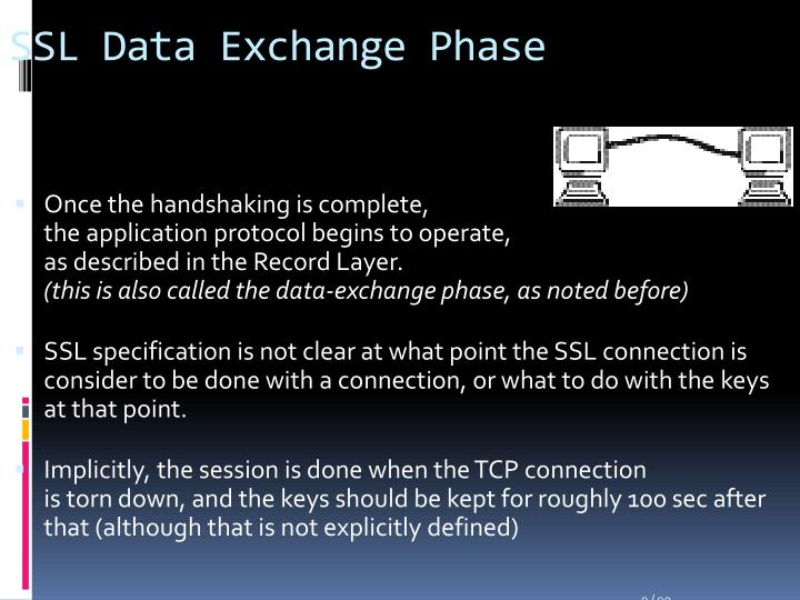 SSL Data Exchange Phase