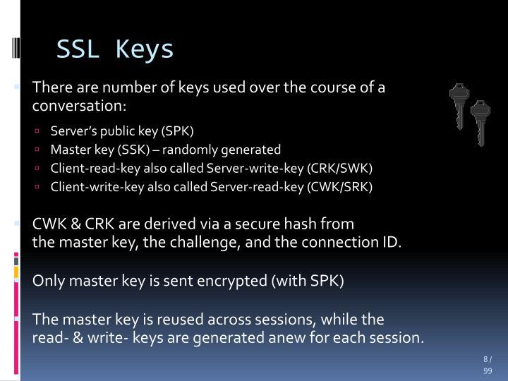 SSL Keys
