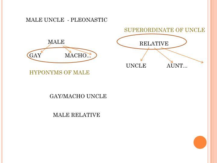 MALE UNCLE  - PLEONASTIC