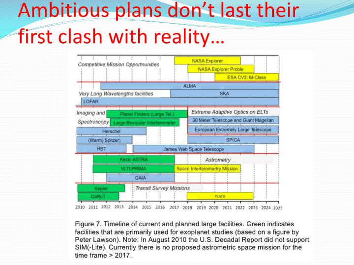 Ambitious plans don