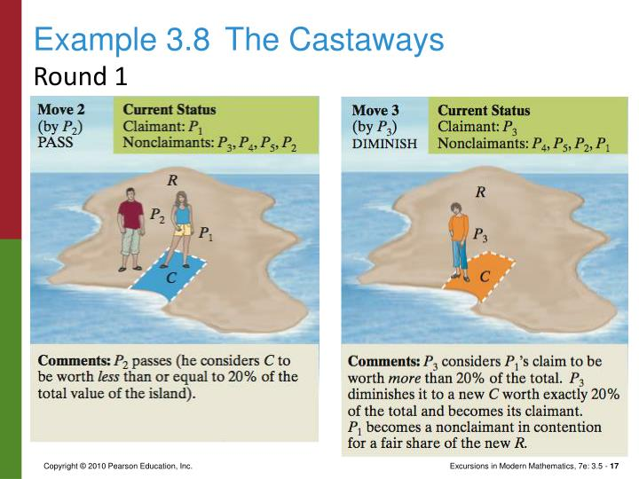 Example 3.8	The Castaways