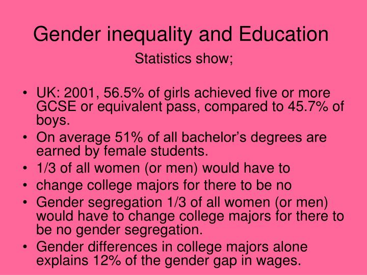 gender inequality in the educational system