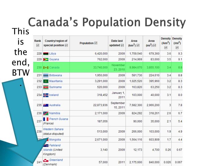 Canada's Population Density