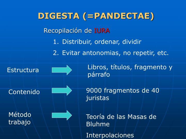 DIGESTA (=PANDECTAE)