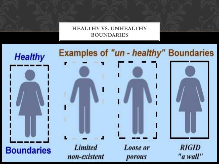 Healthy vs. Unhealthy