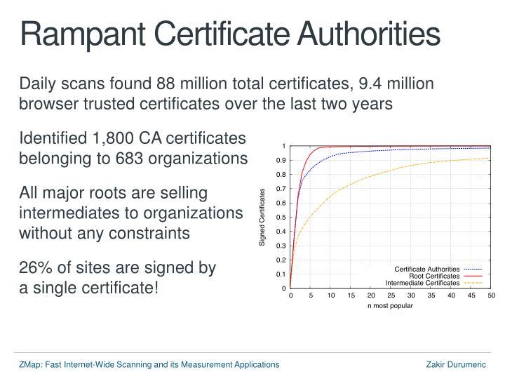 Rampant Certificate Authorities