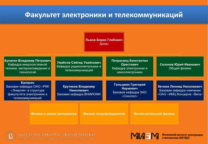 Факультет электроники и телекоммуникаций