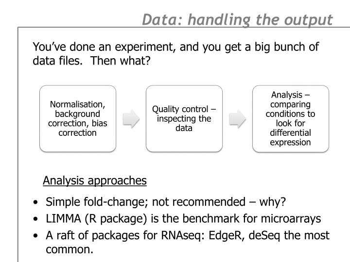 Data: handling the output
