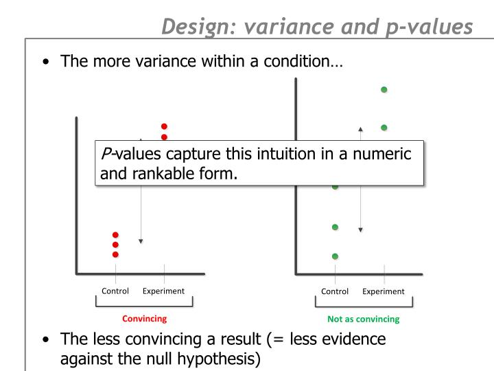 Design: variance and p-values