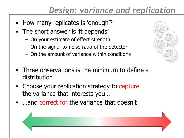 Design: variance and replication